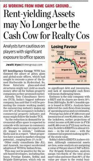 Rent – yielding Assets may No Longer be the Cash Cow for the Realty Cos